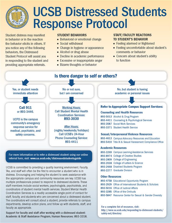 Academic Calendar Ucsb.Ucsb Distressed Students Response Protocol