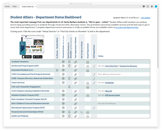 Student Affairs Dashboard